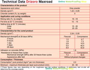 Drizoro Maxroad repair roads traffic bearing patches, Technical data