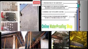 drizoro-maxrite-700-with-corrosion-inhibitor-fibre-reinforced-cementitious-mortar-repairs-concrete-cancer