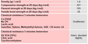 Drizoro-Maxpatch-technical-data-table
