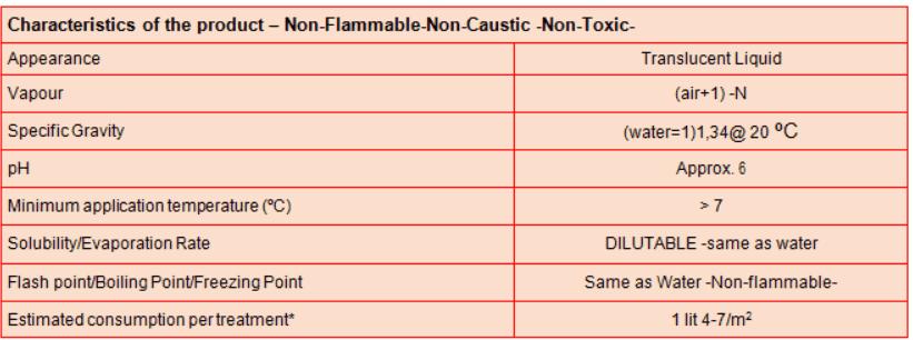 Sealtight Clear Concrete Sealer - Penetrating Concrete Sealant