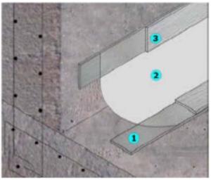 Waterproofing Bathrooms Wet Areas