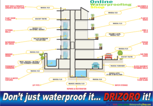 Drizoro-simplicity-of-drizoro-waterproofing-for-buildings