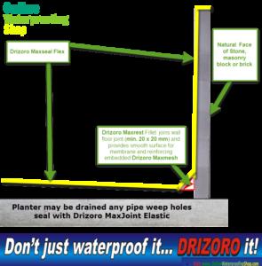 waterproofing concrete planter boxes, waterproofing-concrete-planter-boxes