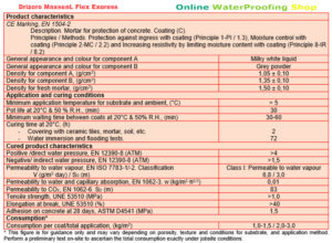 Advantages of using Drizoro Maxseal Flex Express Technical characteristics , rapid application membrane, cementitious membrane